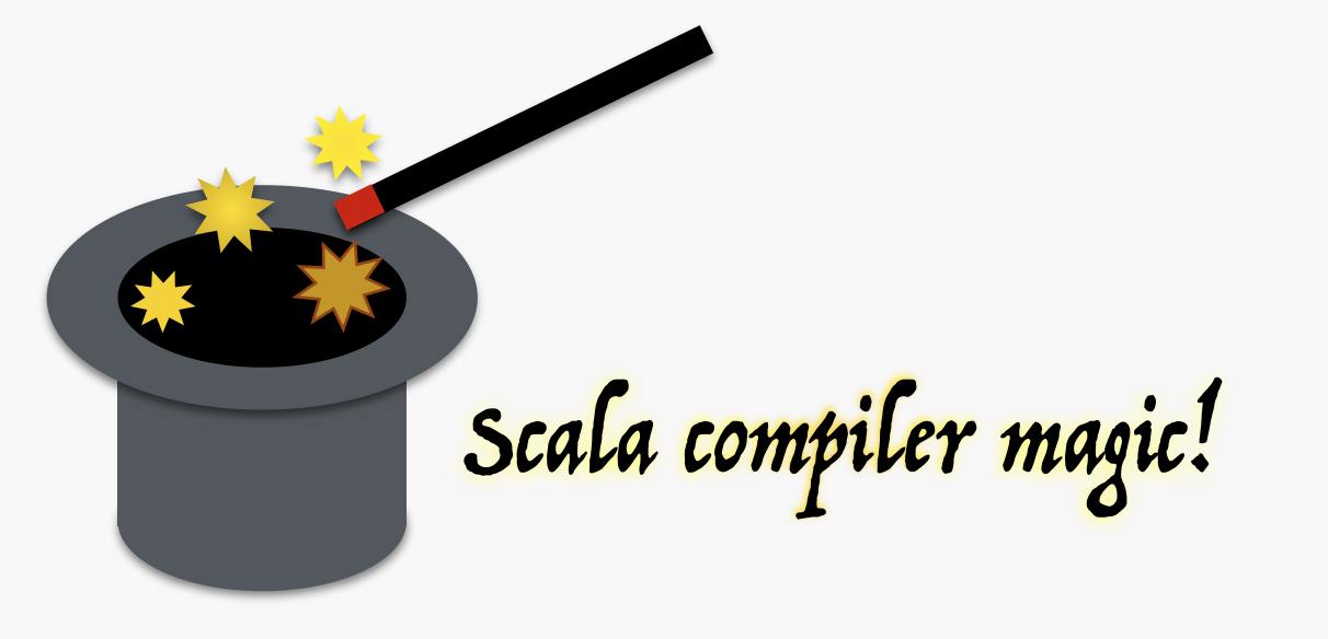 We understand implicit'y in Scala